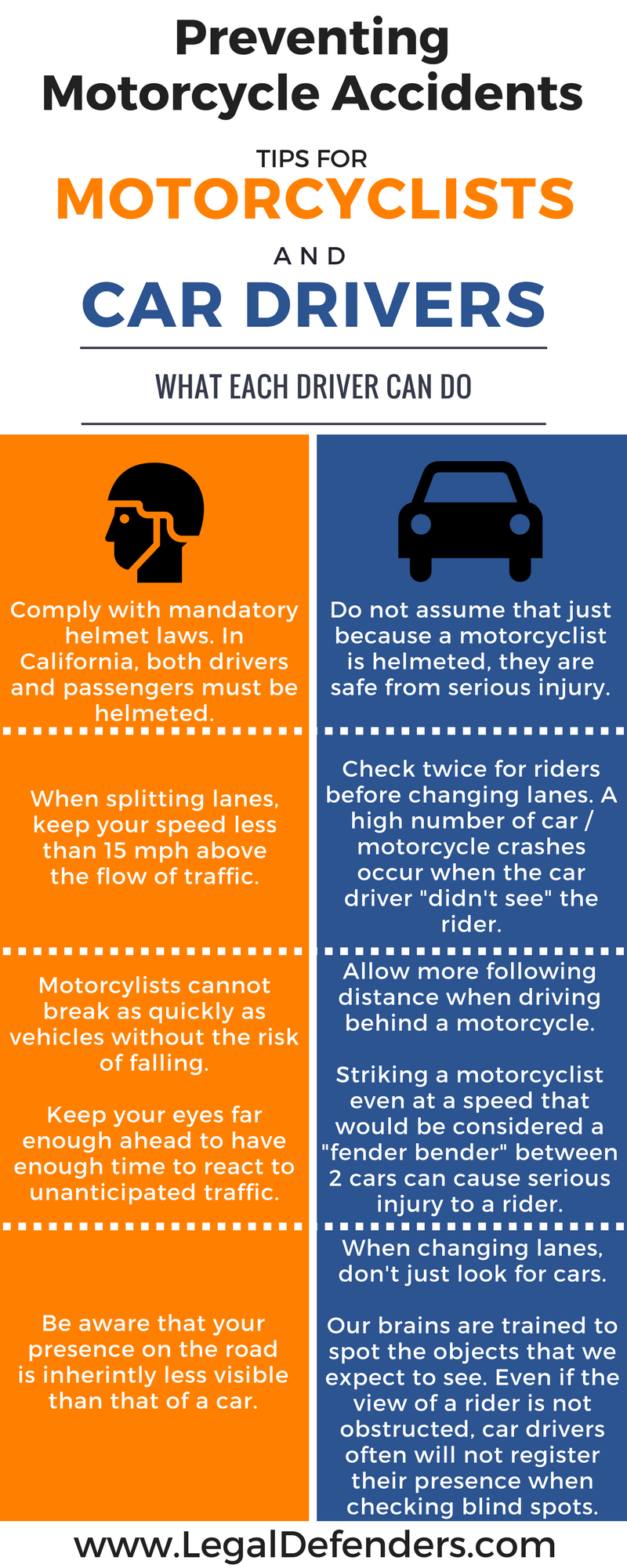 Motorcycle Accident Safety Infographic