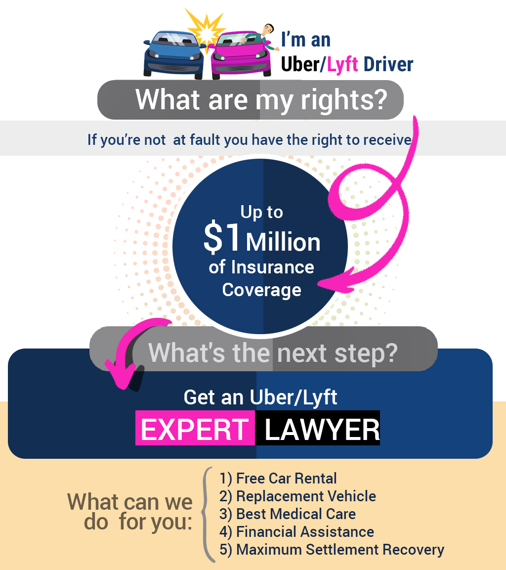 Uber Accident Attorney | Uber Accident Lawyer | Legal Defenders
